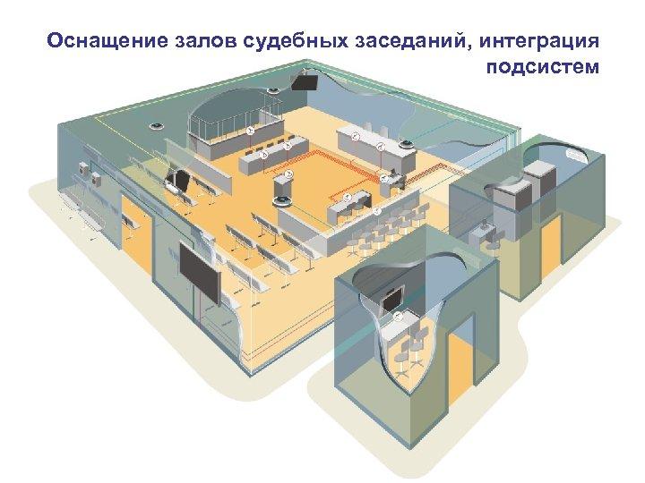 Оснащение залов судебных заседаний, интеграция подсистем