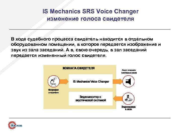 IS Mechanics SRS Voice Changer изменение голоса свидетеля В ходе судебного процесса свидетель находится