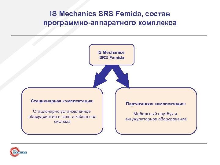 IS Mechanics SRS Femida, состав программно-аппаратного комплекса IS Mechanics SRS Femida Стационарная комплектация: Стационарно