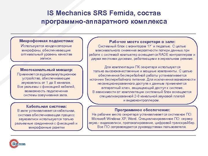 IS Mechanics SRS Femida, состав программно-аппаратного комплекса Микрофонная подсистема: Используются конденсаторные микрофоны, обеспечивающие оптимальный