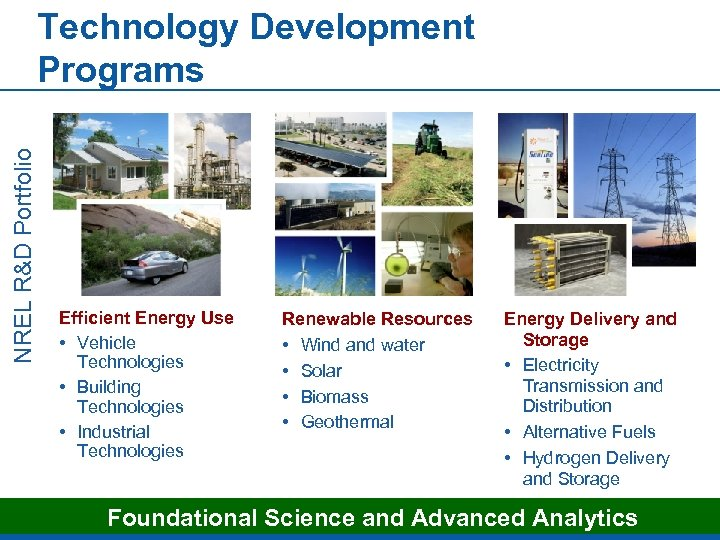 NREL R&D Portfolio Technology Development Programs Efficient Energy Use • Vehicle Technologies • Building