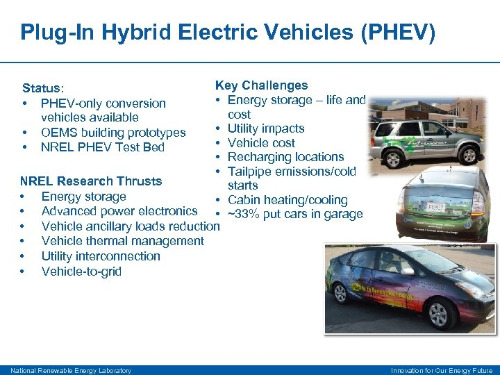 Plug-In Hybrid Electric Vehicles (PHEV) Key Challenges • Energy storage – life and cost