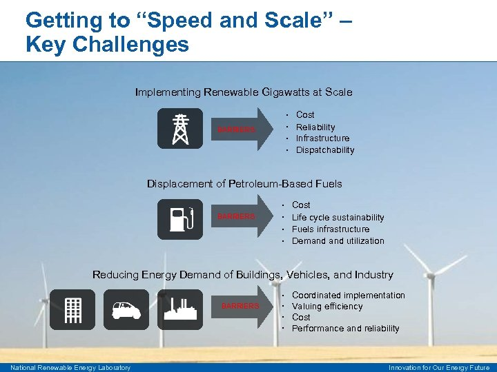 "Getting to ""Speed and Scale"" – Key Challenges Implementing Renewable Gigawatts at Scale •"