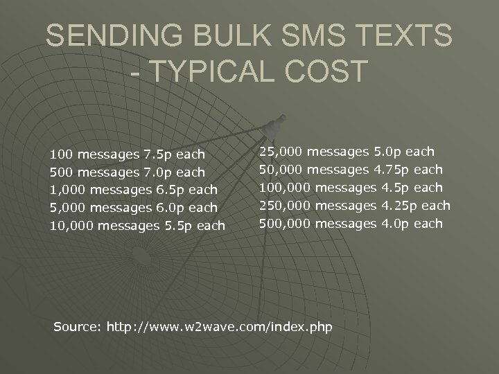 SENDING BULK SMS TEXTS - TYPICAL COST 100 messages 7. 5 p each 500
