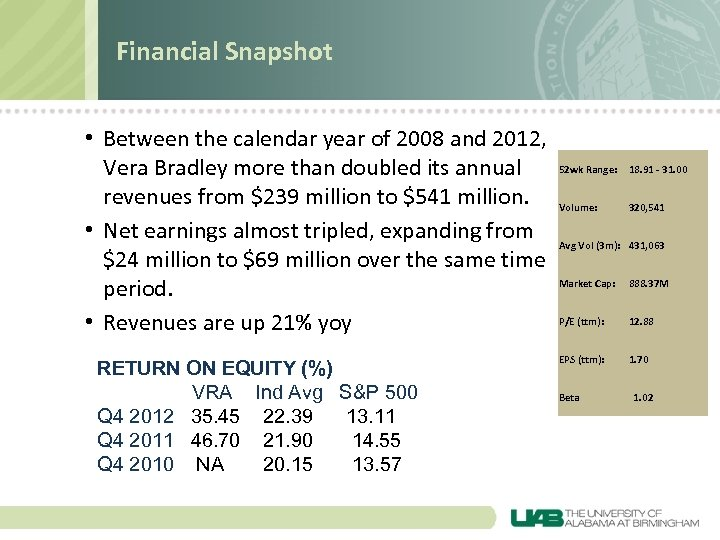Financial Snapshot • Between the calendar year of 2008 and 2012, Vera Bradley more