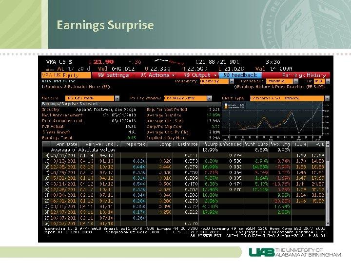 Earnings Surprise