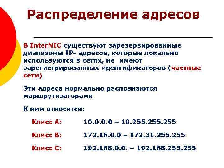 Распределение адресов В Inter. NIC существуют зарезервированные диапазоны IP- адресов, которые локально используются в