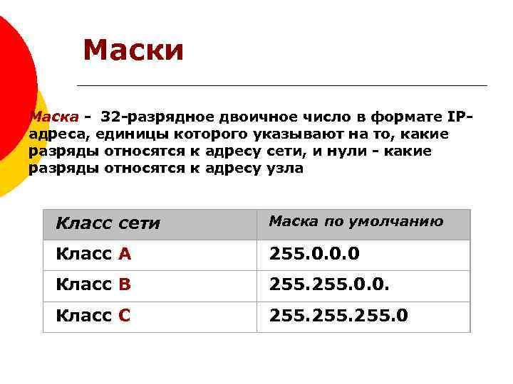 Маски Маска - 32 -разрядное двоичное число в формате IPадреса, единицы которого указывают на
