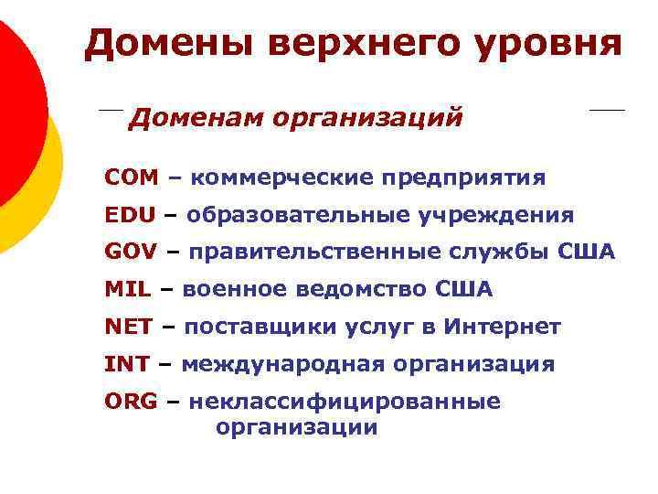 Домены верхнего уровня Доменам организаций COM – коммерческие предприятия EDU – образовательные учреждения GOV