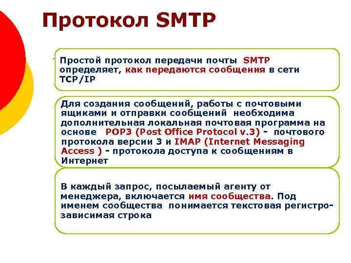 Протокол SMTP Простой протокол передачи почты SMTP определяет, как передаются сообщения в сети TCP/IP