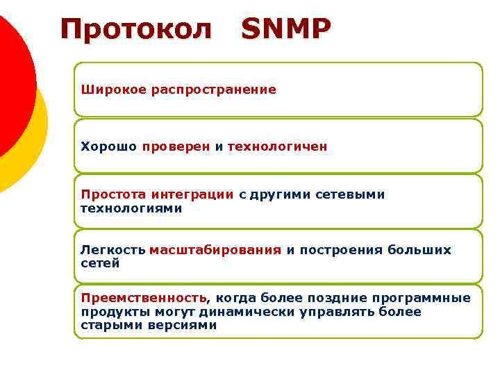 Протокол SNMP Широкое распространение Хорошо проверен и технологичен Простота интеграции с другими сетевыми технологиями