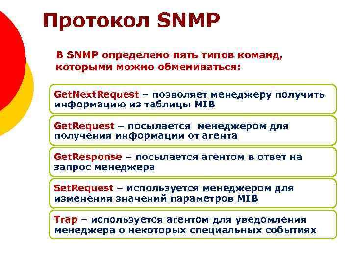 Протокол SNMP В SNMP определено пять типов команд, которыми можно обмениваться: Get. Next. Request