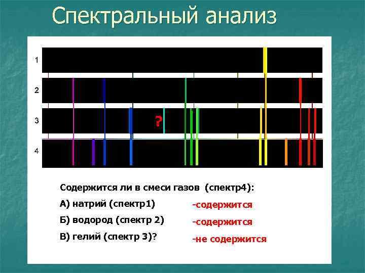 Спектральный анализ ? Содержится ли в смеси газов (спектр4): А) натрий (спектр1) -содержится Б)