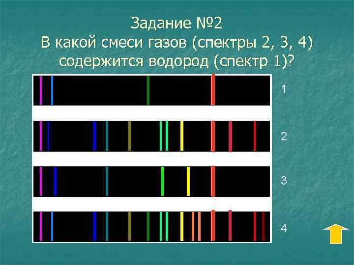 Задание № 2 В какой смеси газов (спектры 2, 3, 4) содержится водород (спектр