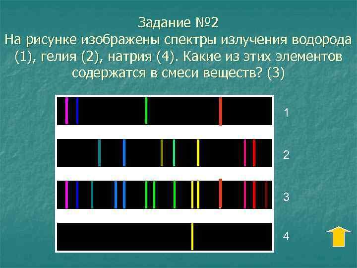 Задание № 2 На рисунке изображены спектры излучения водорода (1), гелия (2), натрия (4).