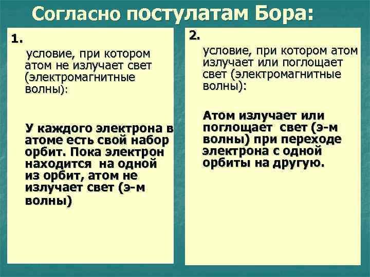 Согласно постулатам Бора: 1. 2. условие, при котором атом не излучает свет (электромагнитные волны):