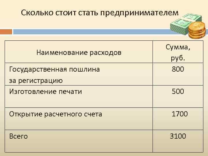 Сколько стоит стать предпринимателем Наименование расходов Государственная пошлина за регистрацию Изготовление печати Сумма, руб.