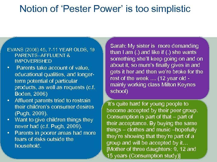 Notion of 'Pester Power' is too simplistic EVANS (2006) 45, 7 -11 YEAR OLDS,