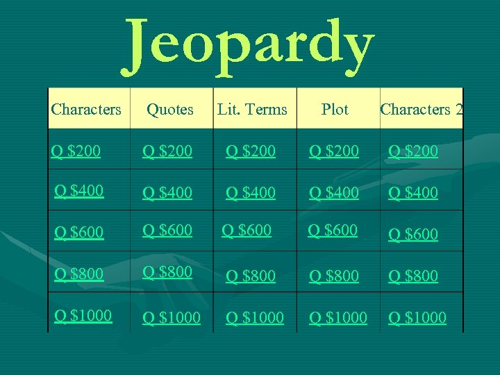 Jeopardy Characters Quotes Lit. Terms Plot Characters 2 Q $200 Q $200 Q $400