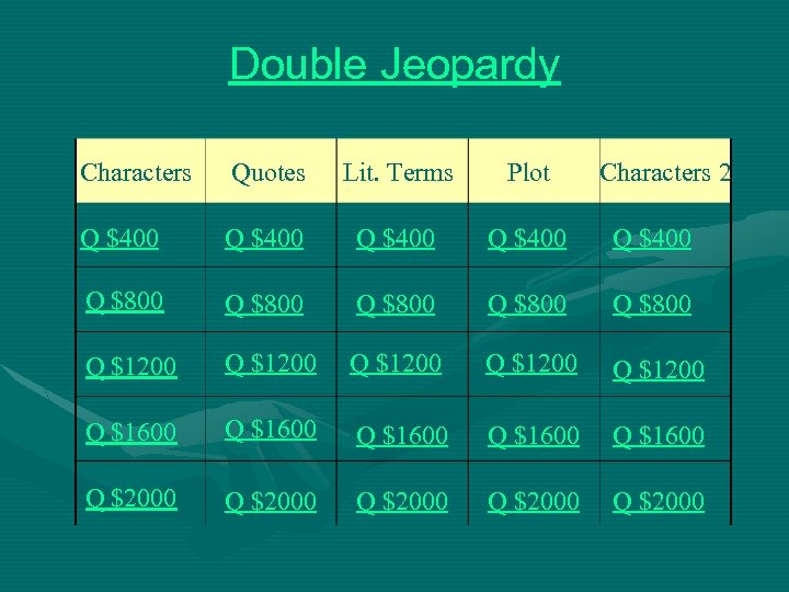 Double Jeopardy Characters Quotes Lit. Terms Plot Characters 2 Q $400 Q $400 Q
