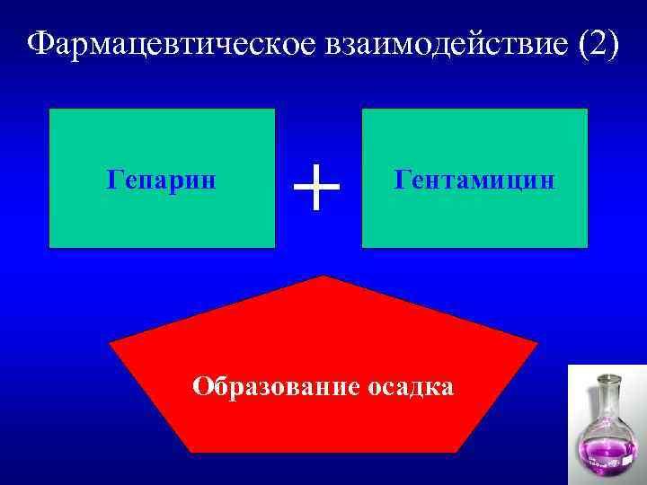 Фармацевтическое взаимодействие (2) Гепарин + Гентамицин Образование осадка