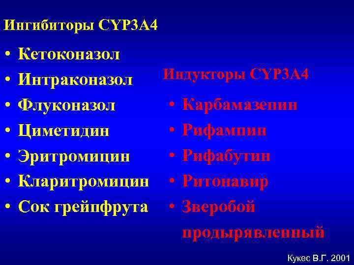 Ингибиторы CYP 3 A 4 • • Кетоконазол Индукторы CYP 3 A 4 Интраконазол