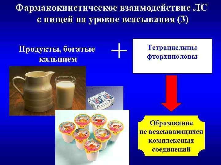 Фармакокинетическое взаимодействие ЛС с пищей на уровне всасывания (3) Продукты, богатые кальцием + Тетрациелины