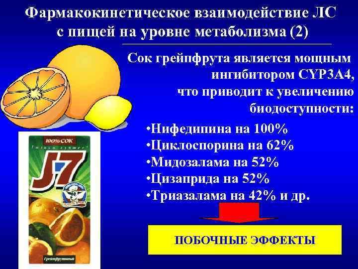 Фармакокинетическое взаимодействие ЛС с пищей на уровне метаболизма (2) Сок грейпфрута является мощным ингибитором