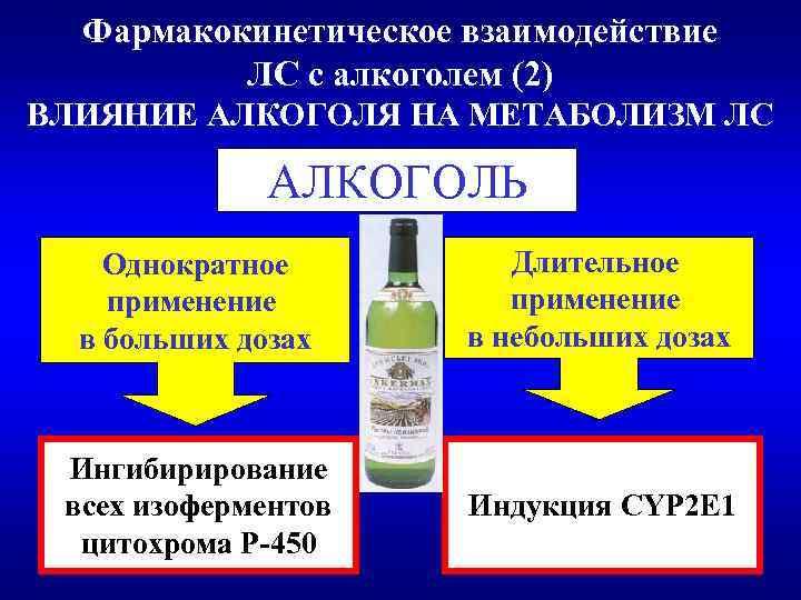 Фармакокинетическое взаимодействие ЛС с алкоголем (2) ВЛИЯНИЕ АЛКОГОЛЯ НА МЕТАБОЛИЗМ ЛС АЛКОГОЛЬ Однократное применение