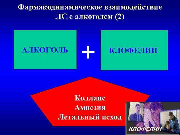 Фармакодинамическое взаимодействие ЛС с алкоголем (2) АЛКОГОЛЬ + КЛОФЕЛИН Коллапс Амнезия Летальный исход
