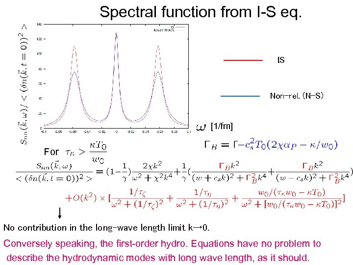 Spectral function from I-S eq. IS Non-rel. (N-S) [1/fm] For No contribution in the