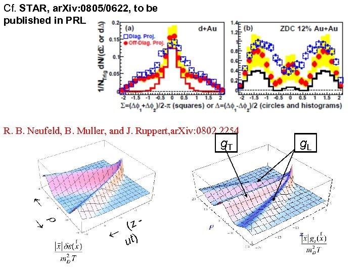 Cf. STAR, ar. Xiv: 0805/0622, to be published in PRL R. B. Neufeld, B.