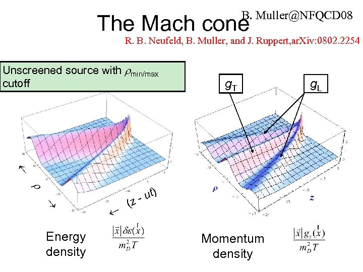 B. Muller@NFQCD 08 The Mach cone R. B. Neufeld, B. Muller, and J. Ruppert,