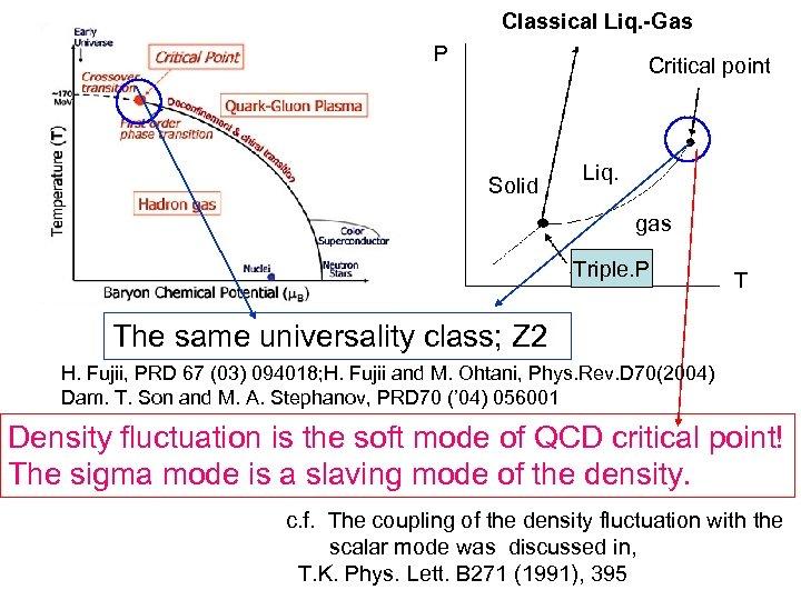 Classical Liq. -Gas P Critical point Solid Liq. gas Triple. P T The same