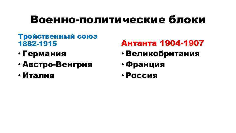 Военно-политические блоки Тройственный союз 1882 -1915 • Германия • Австро-Венгрия • Италия Антанта 1904