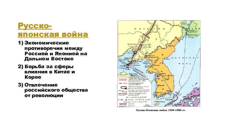 Русскояпонская война 1) Экономические противоречия между Россией и Японией на Дальнем Востоке 2) Борьба