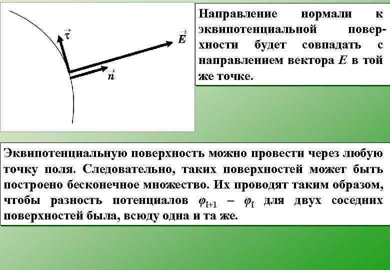 Направление нормали к эквипотенциальной поверхности будет совпадать с направлением вектора Е в той же
