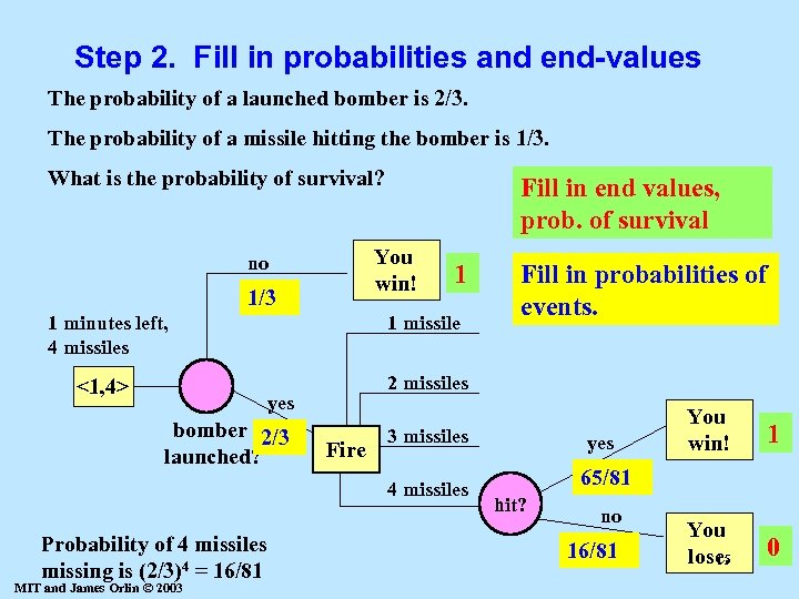Step 2. Fill in probabilities and end-values The probability of a launched bomber is