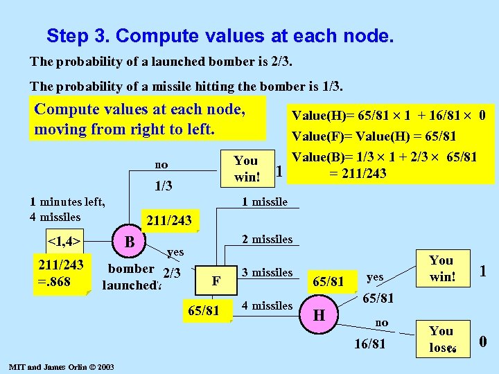 Step 3. Compute values at each node. The probability of a launched bomber is
