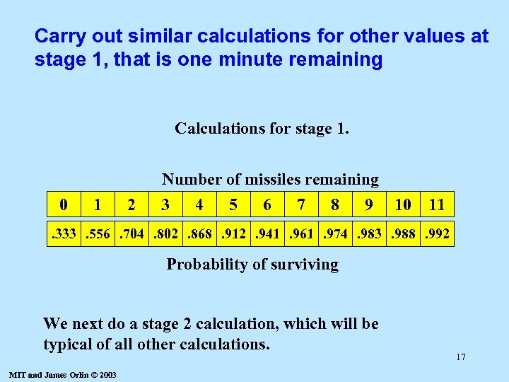 Carry out similar calculations for other values at stage 1, that is one minute