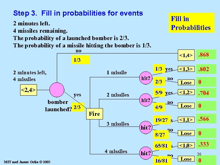 Step 3. Fill in probabilities for events Fill in Probabilities 2 minutes left. 4