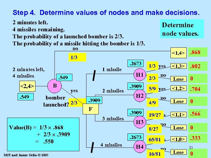Step 4. Determine values of nodes and make decisions. 2 minutes left. 4 missiles