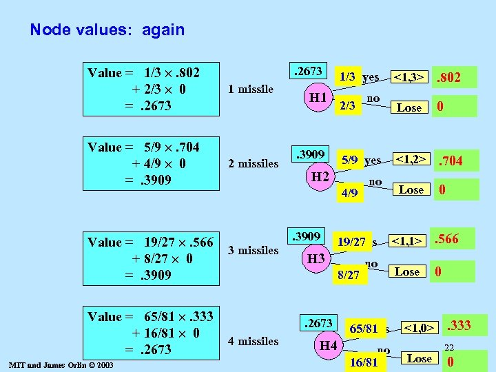 Node values: again Value = 1/3 . 802 + 2/3 0 =. 2673 1