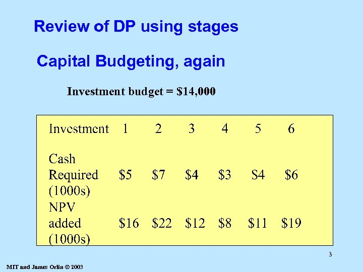 Review of DP using stages Capital Budgeting, again Investment budget = $14, 000 3