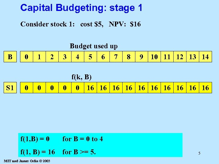 Capital Budgeting: stage 1 Consider stock 1: cost $5, NPV: $16 B S 1