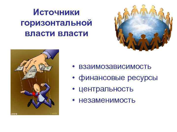 Источники горизонтальной власти • • взаимозависимость финансовые ресурсы центральность незаменимость