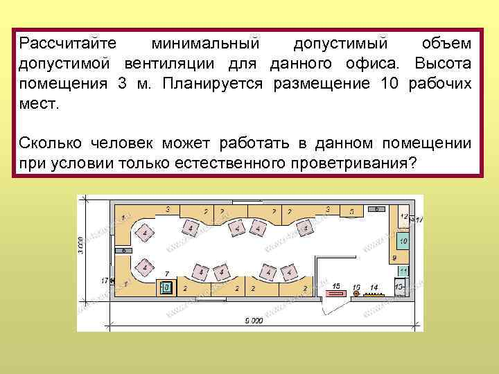 Рассчитайте минимальный допустимый объем допустимой вентиляции для данного офиса. Высота помещения 3 м. Планируется