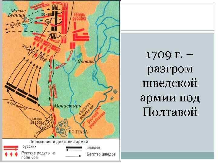 1709 г. – разгром шведской армии под Полтавой