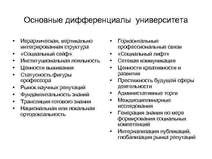 Основные дифференциалы университета • • • Иерархическая, вертикально интегрированная структура «Социальный сейф» Институциональная лояльность