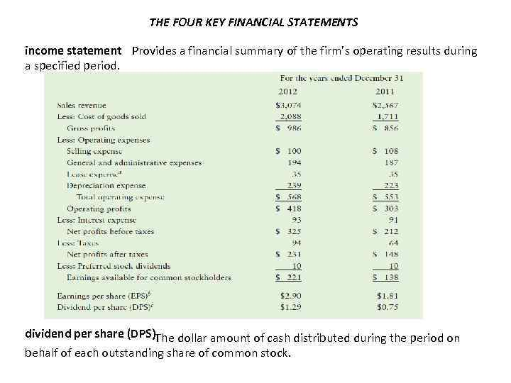 THE FOUR KEY FINANCIAL STATEMENTS income statement Provides a financial summary of the firm's